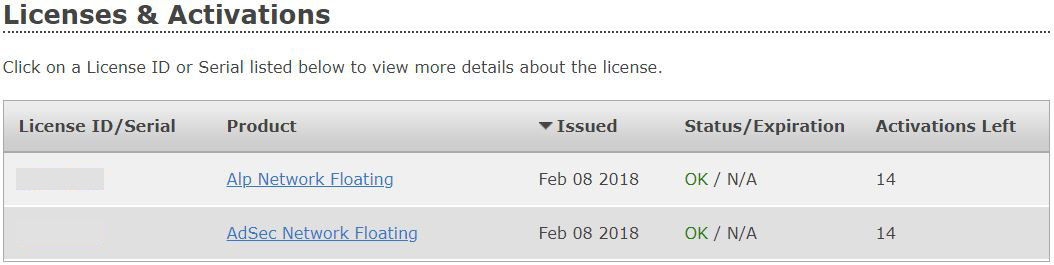 Licensing of Oasys Software - Oasys
